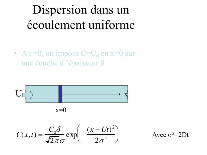 Dispersion dans un écoulement uniforme