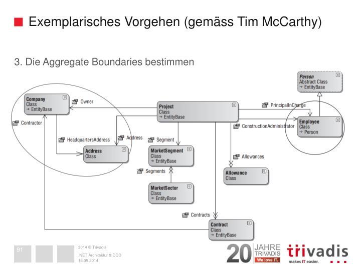 Exemplarisches Vorgehen (gemäss Tim McCarthy)