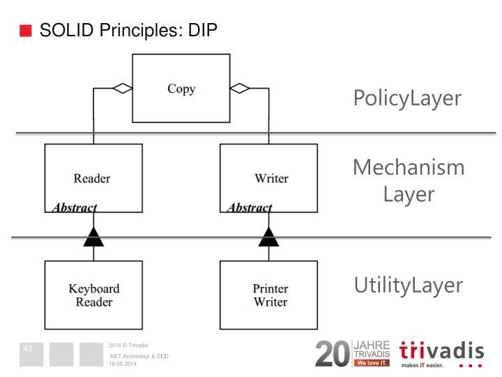 SOLID Principles: DIP