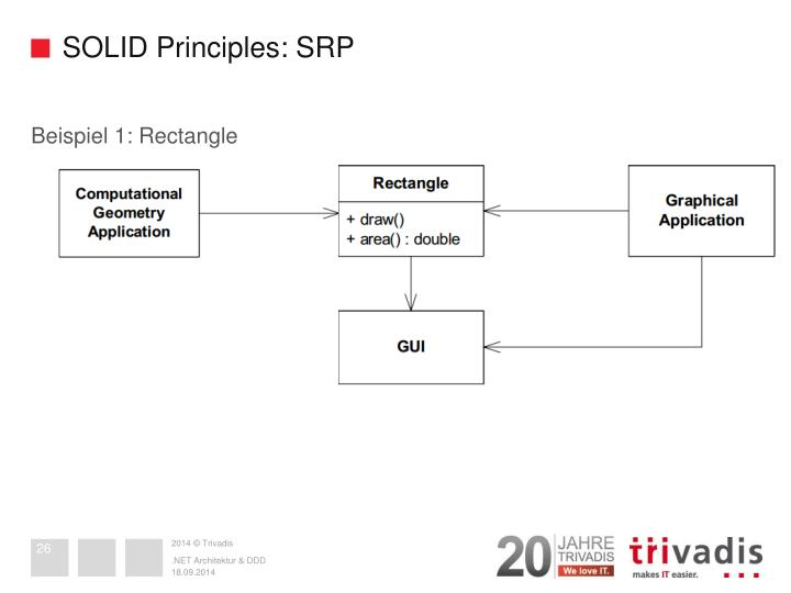 SOLID Principles: SRP