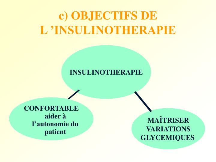 c) OBJECTIFS DE L'INSULINOTHERAPIE