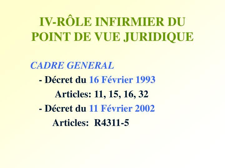 IV-RÔLE INFIRMIER DU POINT DE VUE JURIDIQUE