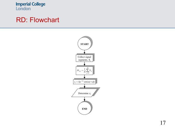 RD: Flowchart