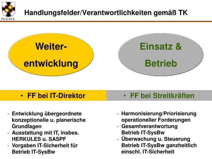 Handlungsfelder/Verantwortlichkeiten gemäß TK