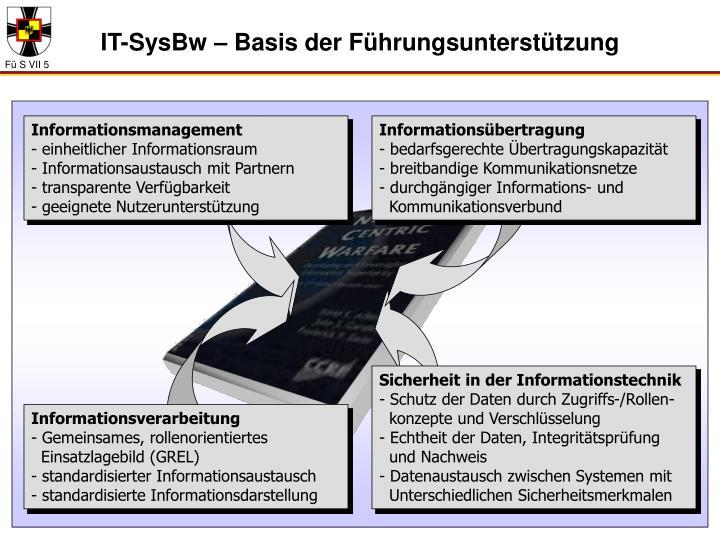 IT-SysBw – Basis der Führungsunterstützung