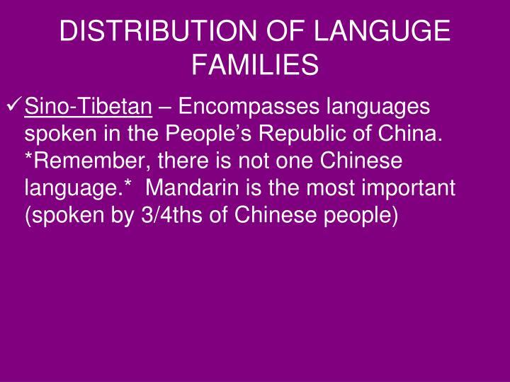 DISTRIBUTION OF LANGUGE FAMILIES