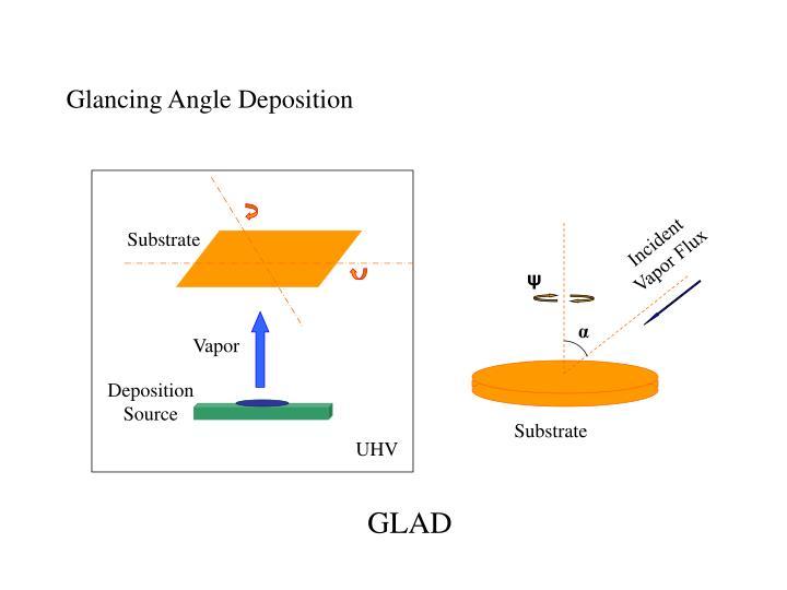 Glancing Angle Deposition