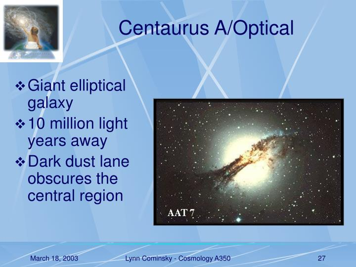 Centaurus A/Optical