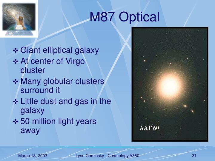 M87 Optical