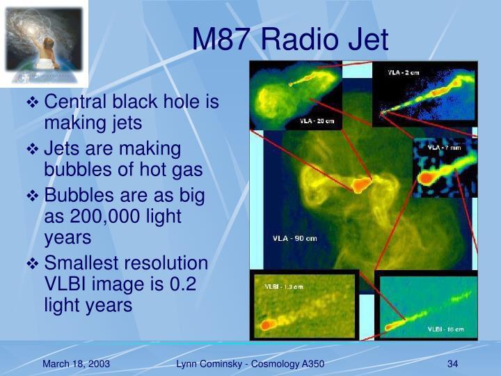 M87 Radio Jet