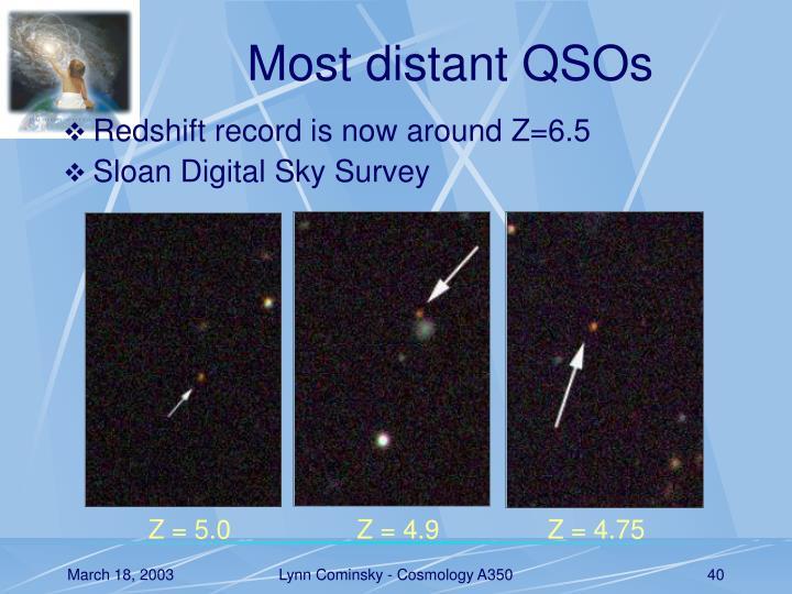 Most distant QSOs