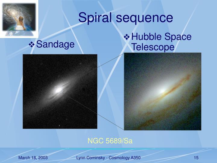 Spiral sequence