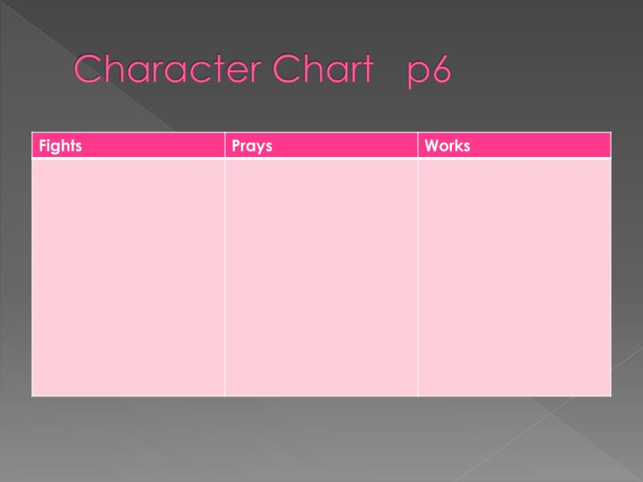 Character Chart   p6