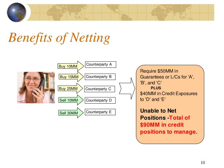 Benefits of Netting