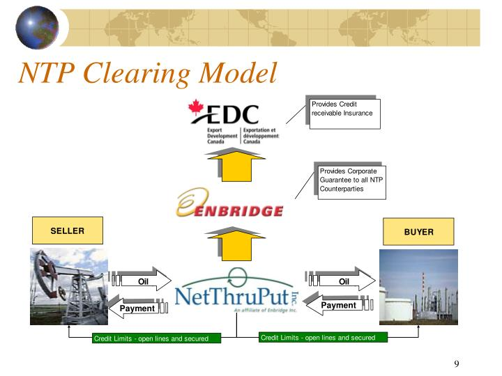 NTP Clearing Model