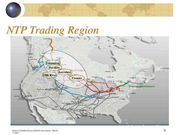 NTP Trading Region