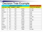 decision tree example1