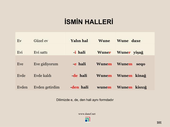 SMN HALLER