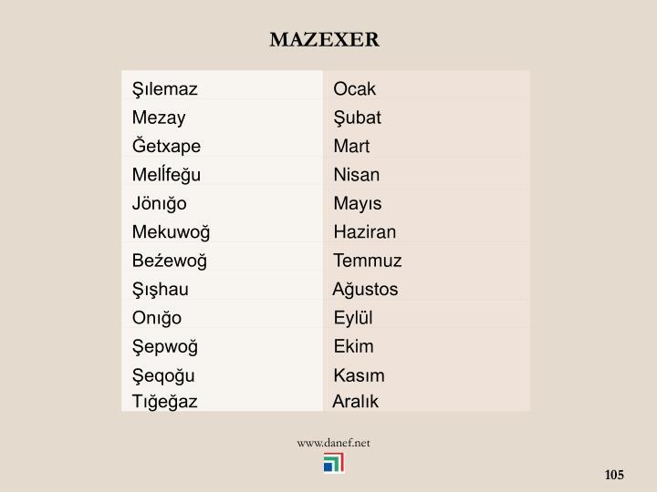 MAZEXER