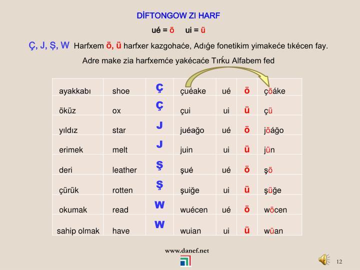 DFTONGOW ZI HARF