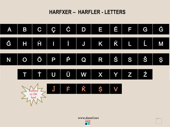 HARFXER   HARFLER - LETTERS