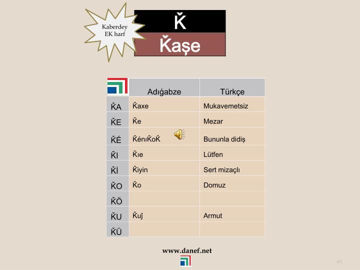 Kaberdey EK harf