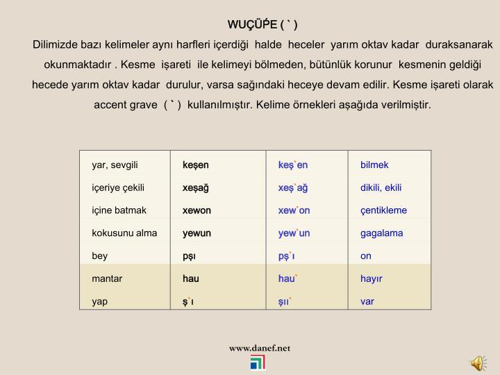 WUE ( ` )