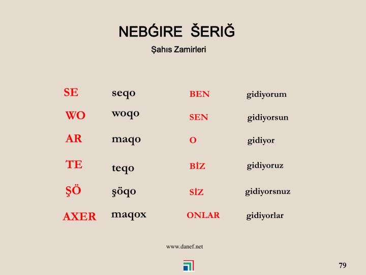 NEBIRE  ERI