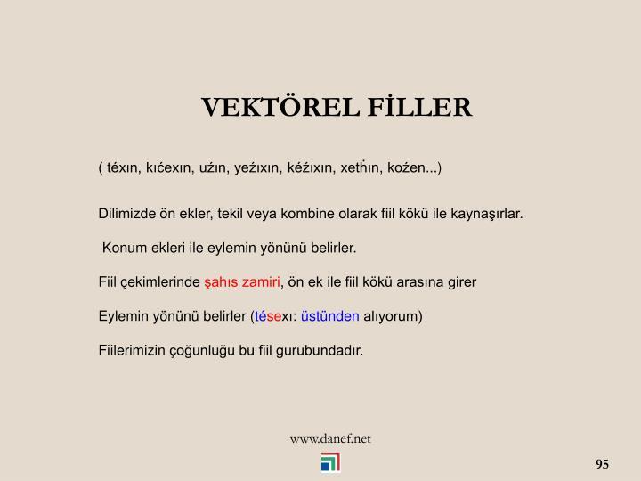 VEKTREL FLLER