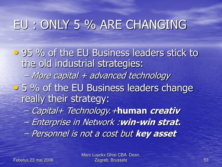 EU : ONLY 5 % ARE CHANGING