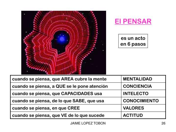 El PENSAR