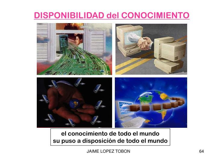 DISPONIBILIDAD del CONOCIMIENTO