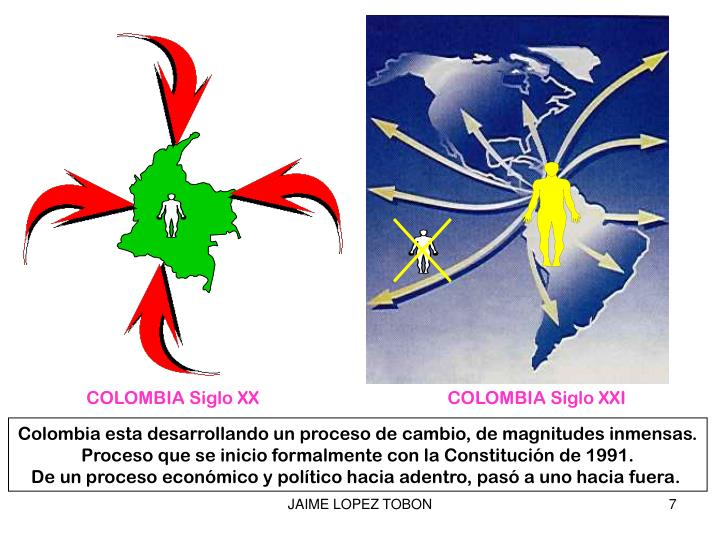 COLOMBIA Siglo XX