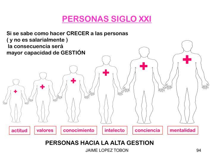 PERSONAS SIGLO XXI