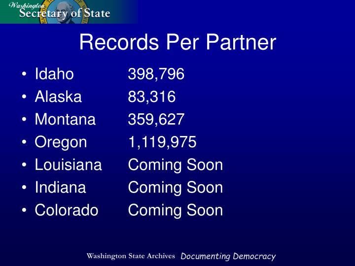 Idaho398,796