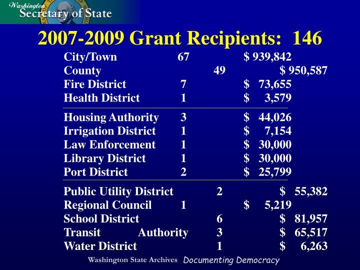 2007-2009 Grant Recipients:  146