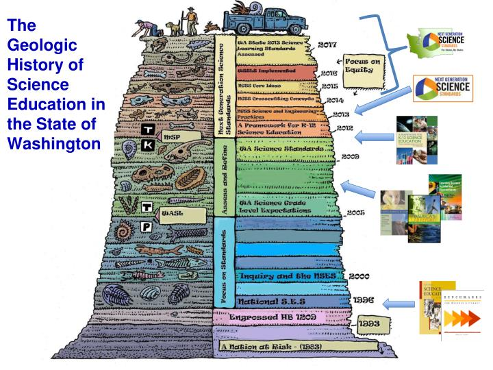 The Geologic History of Science Education in the State of Washington