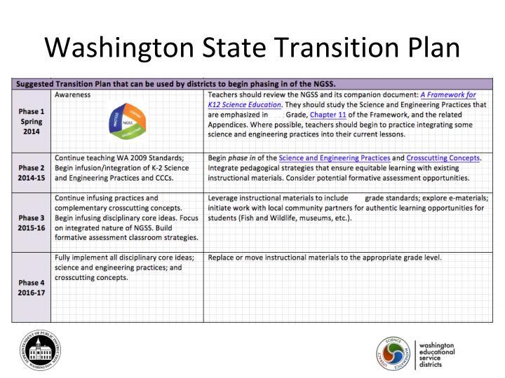 Washington State Transition Plan