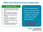 what role will performance tasks play
