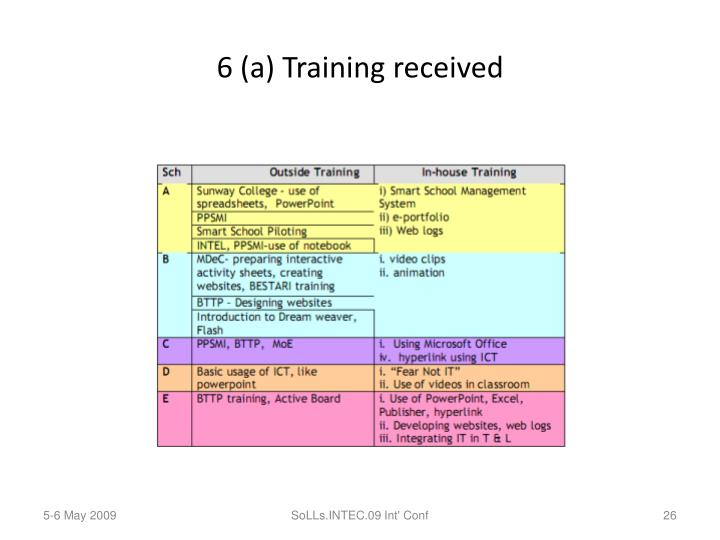 6 (a) Training received
