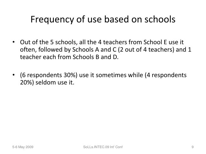 Frequency of use based on schools