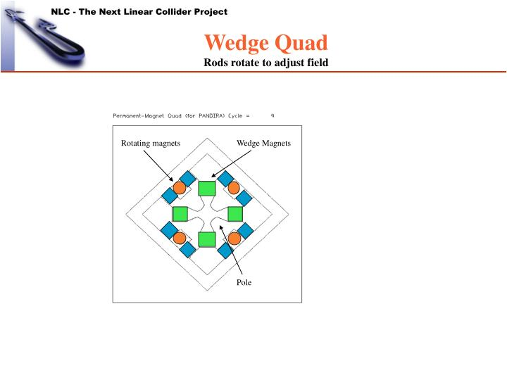 Wedge Quad