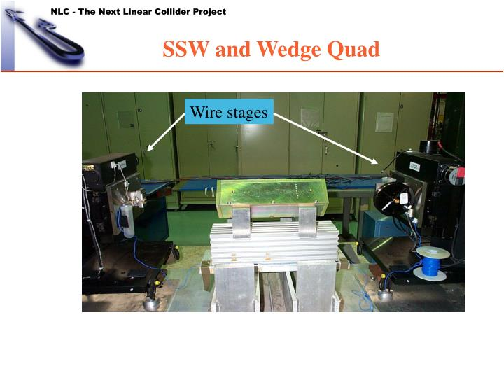 SSW and Wedge Quad
