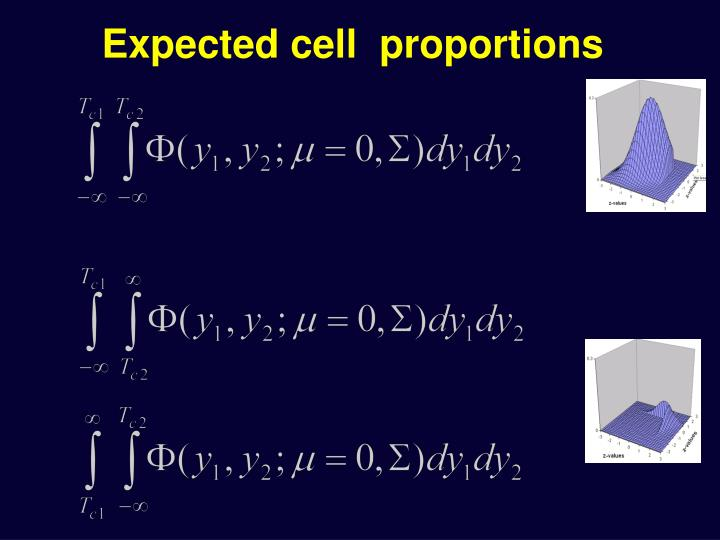 Expected cell  proportions