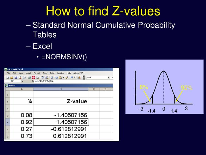 How to find Z-values