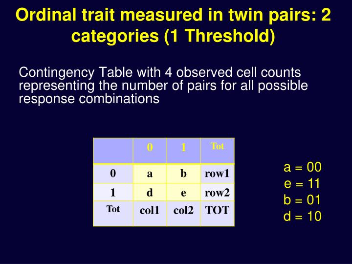 Ordinal trait measured in twin pairs: 2 categories (1 Threshold)