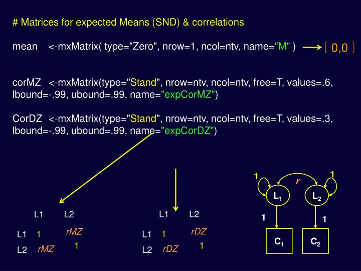 # Matrices for expected Means (SND) & correlations