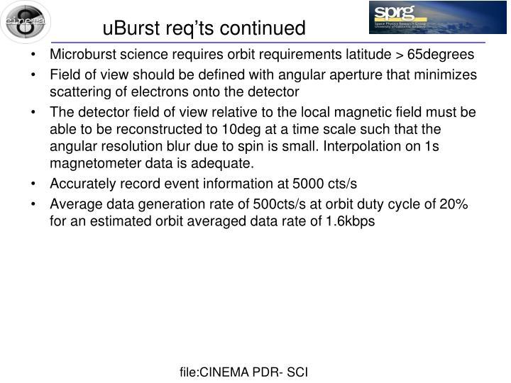 uBurst req'ts continued
