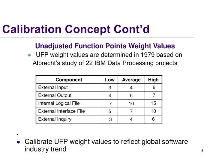 Calibration Concept Cont'd