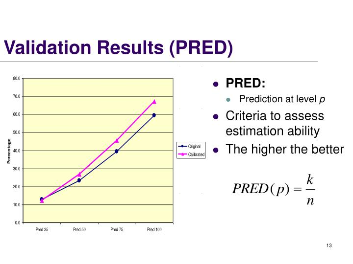 Validation Results (PRED)